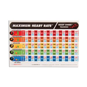 Maximum Heart Rate cards