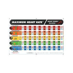 Maximum Heart Rate Wall Chart
